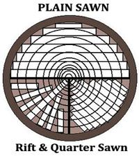 Rift Sawn Oak